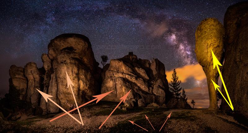 Esquema d eiluminacion de fotografia nocturna